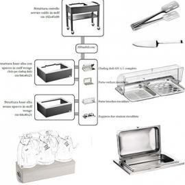 accessori utili per buffet